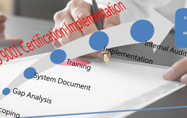 Choosing an ISO 9001 consultant.